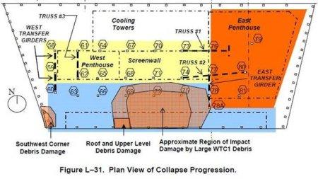 WTC7 blueprint