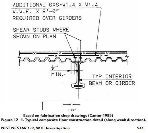 wtc7-shear-stud-plan