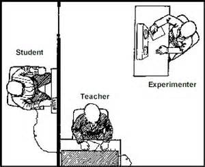 milgram study diagram