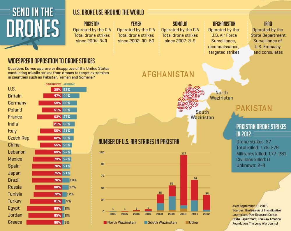 PakistanDroneStrikesMap