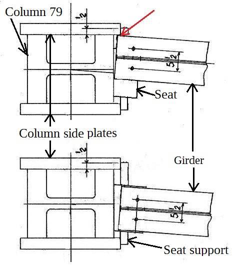 Column79