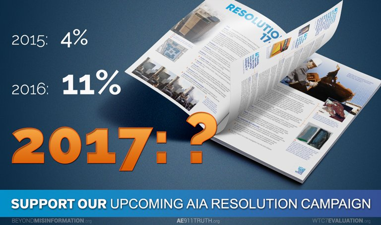 AIA-Resolution-Upcoming