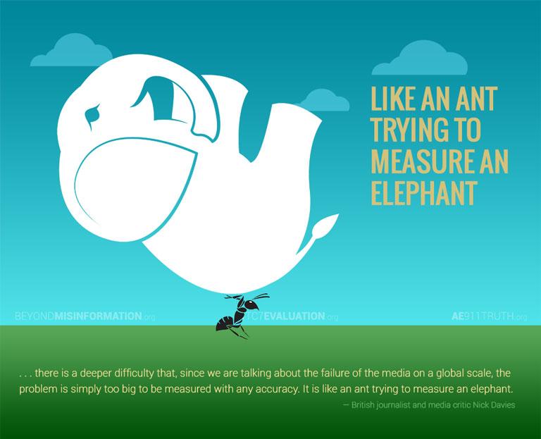 nick davies ant elephant 768
