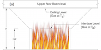 Performance-based fire protection of office buildings: A case study based on the collapse of WTC 7