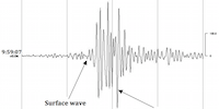 Were Explosives the Source of the Seismic Signals Emitted from New York on September 11, 2001?