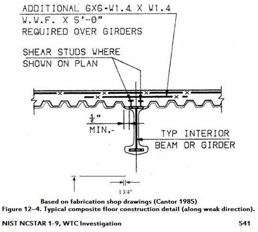WTC 7 Shear Stud Plan