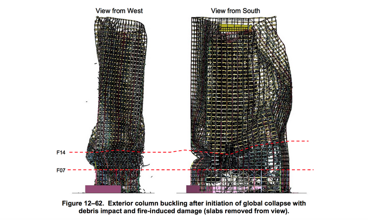 NIST WTC 7 Model Illustration
