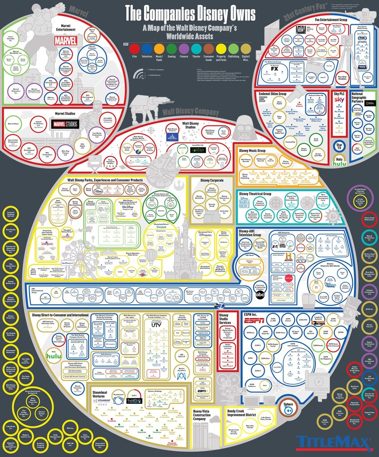 every company disney owns 768