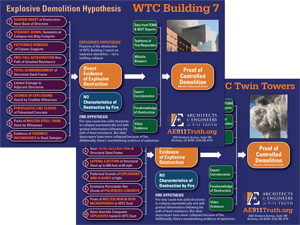 WTC 7, Twin Towers Chart Card